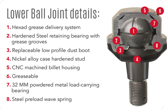Lower Ball Joint Details