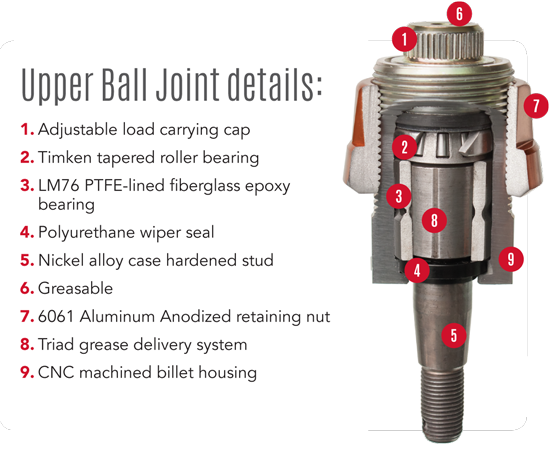 Upper Ball Joint Details